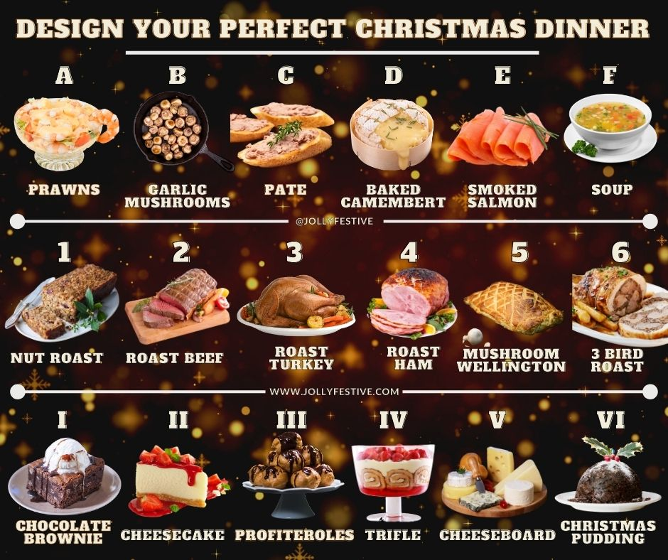Design Your Perfect Christmas Dinner